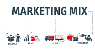 Implementasi Marketing Mix pada Bisnis Ritel di Indonesia